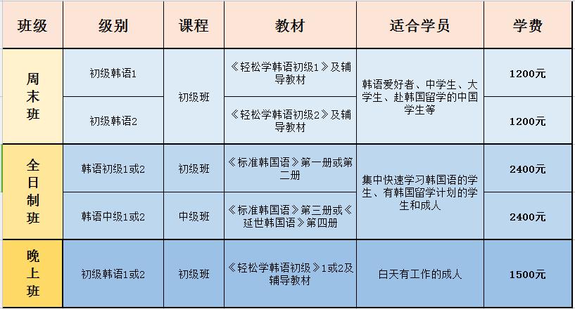2018韩语暑假班开课通知